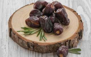 Калорийность фиников, полезные свойства, рецепты вкусных блюд