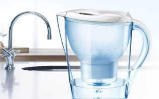 Разгрузочный день на воде для улучшения здоровья и снижения веса