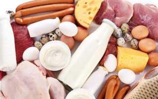 Белковая диета под увеличительным стеклом советы диетолога