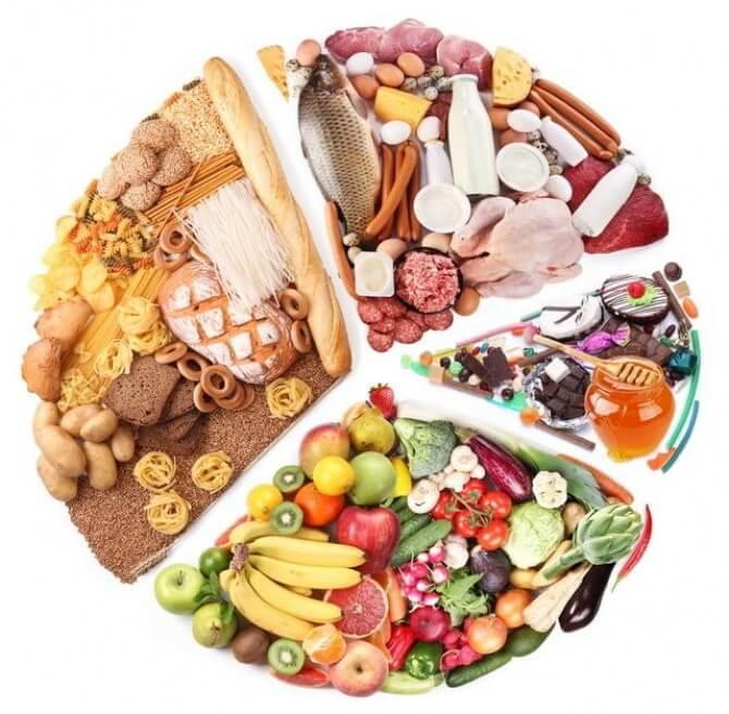 жиры белки углеводы