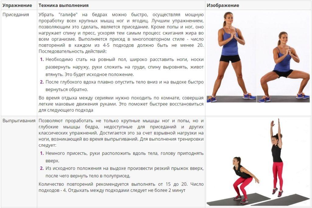 Базовые упражнения для бедер 1