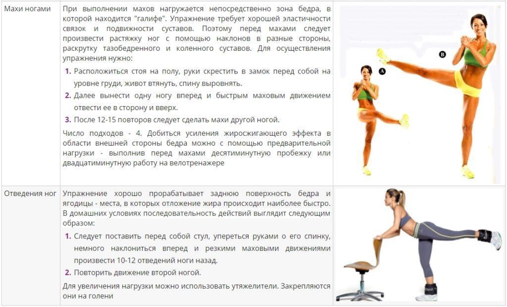 Базовые упражнения для бедер 2