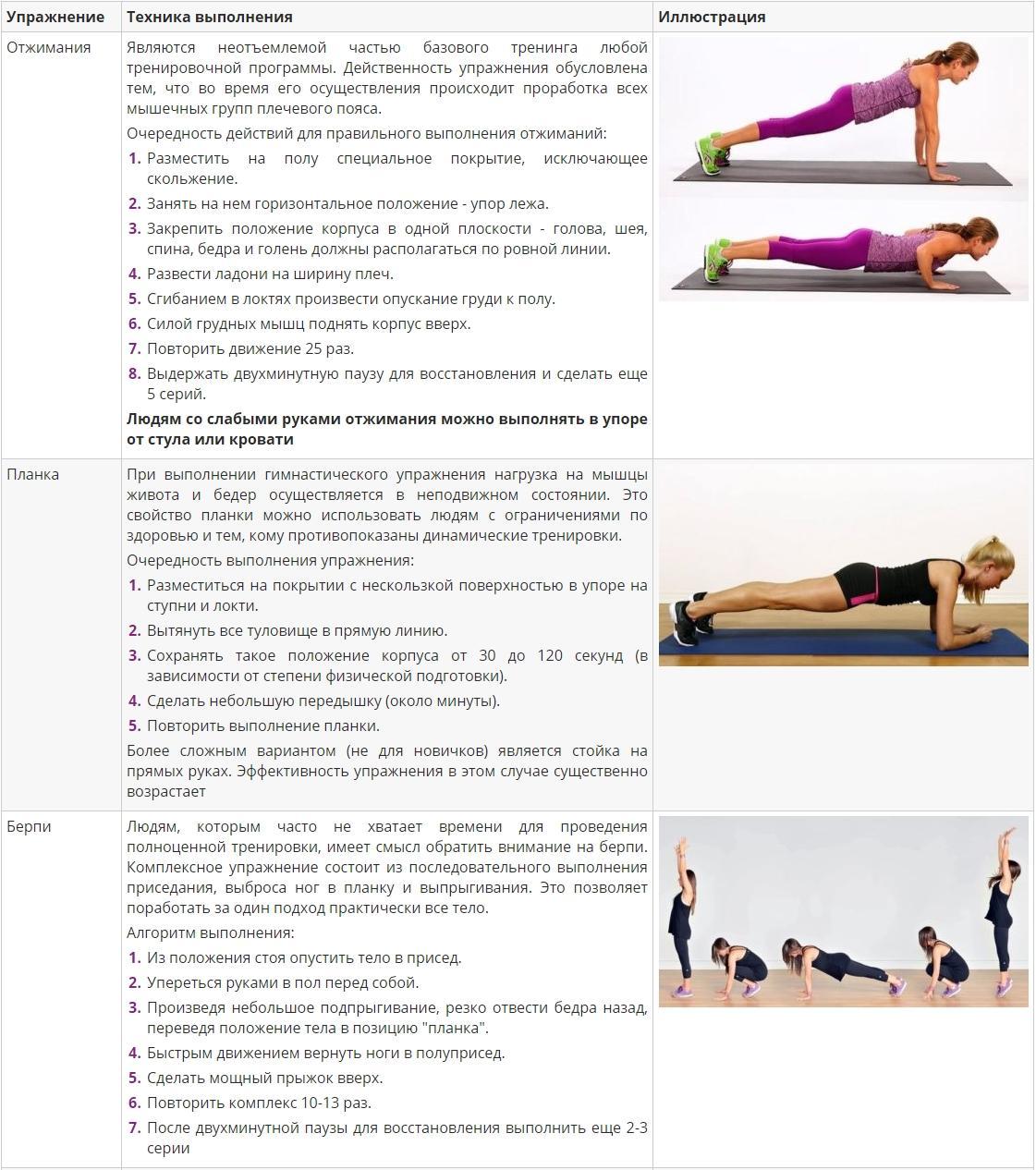 Комплекс эффективных упражнений для похудения дома 1