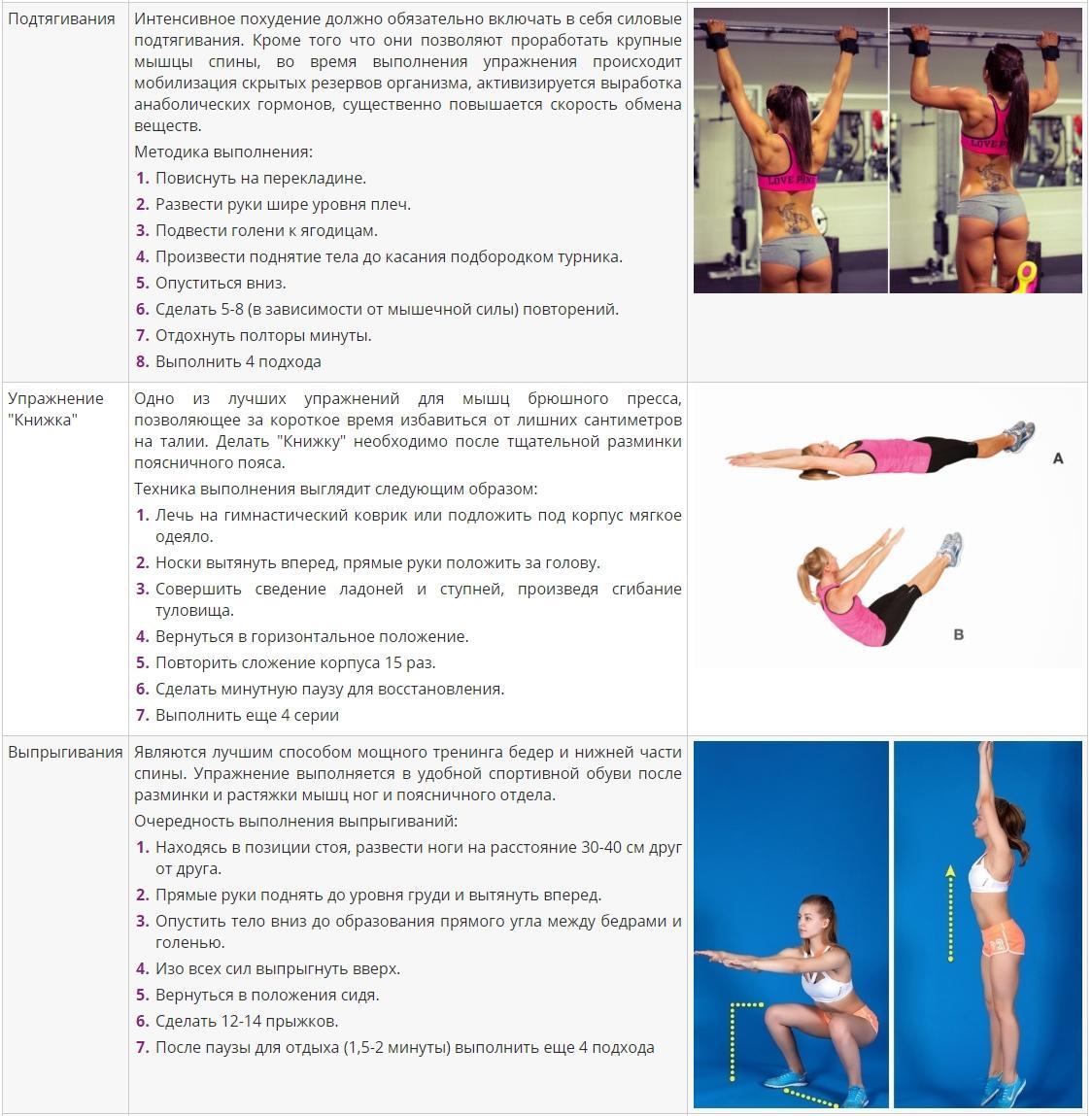 Комплекс эффективных упражнений для похудения дома 2