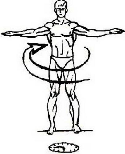 1 упражнение Тибетской гимнастики