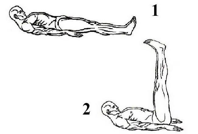 2 упражнение Тибетской гимнастики