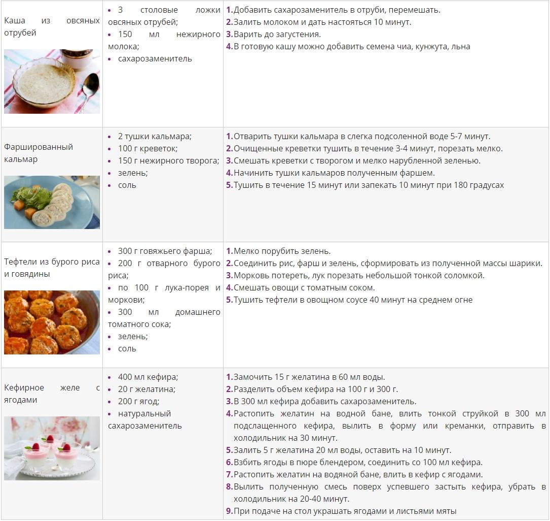 Рецепты для гиполипидемической диеты 2