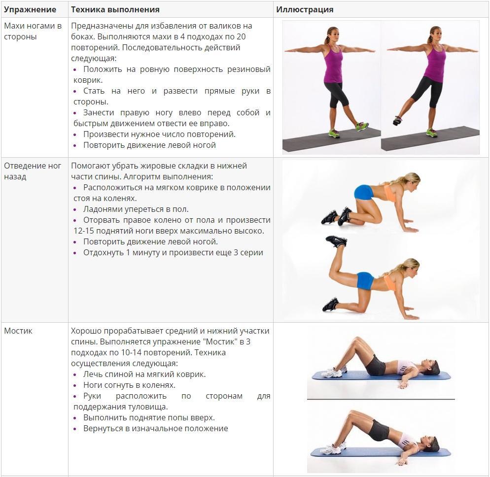 Силовые тренировки для спины 1