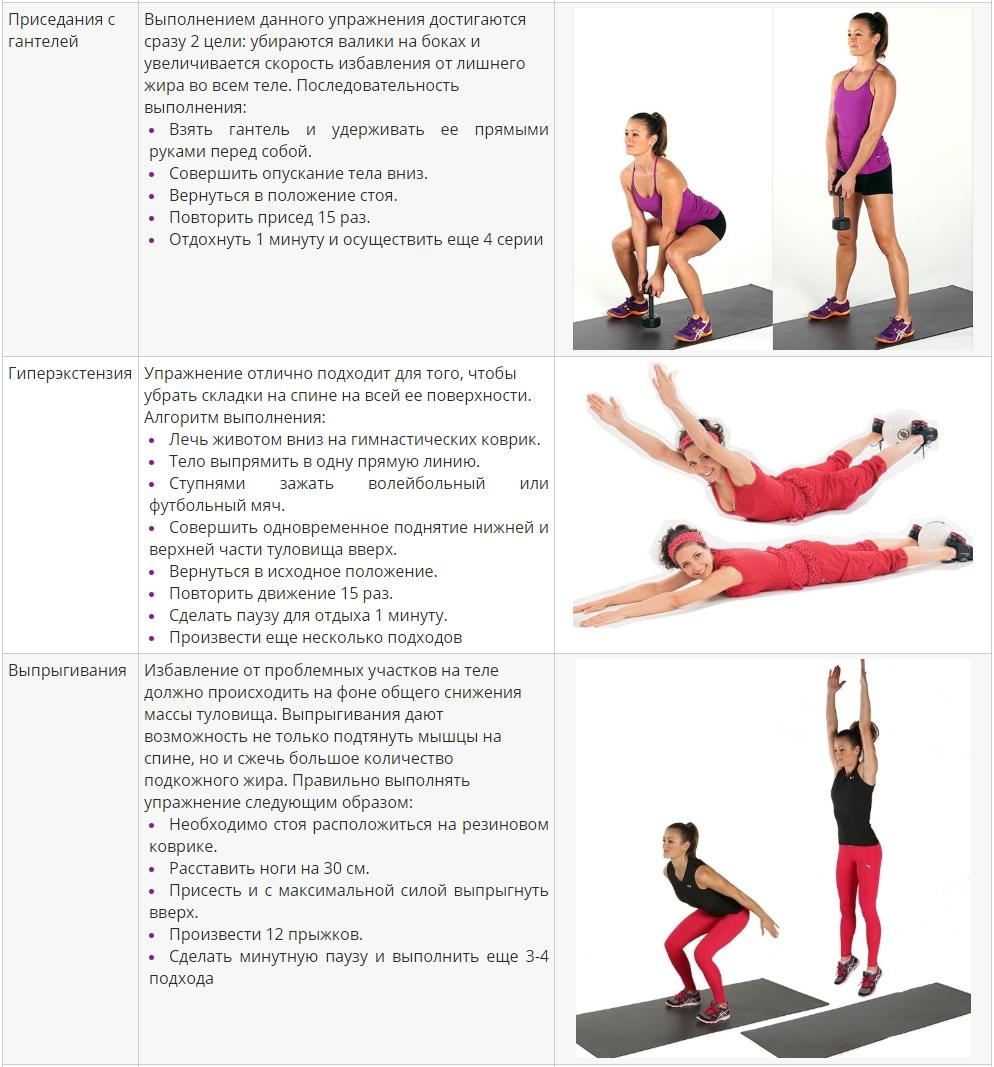 Силовые тренировки для спины 2