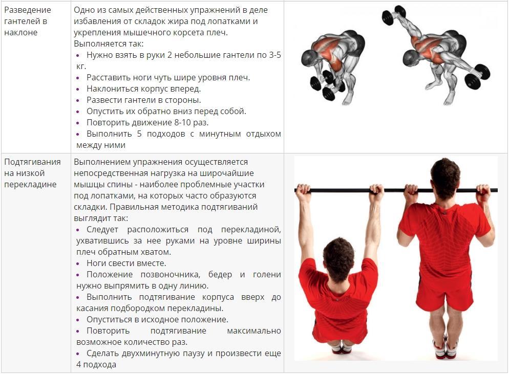 Силовые тренировки для спины 3
