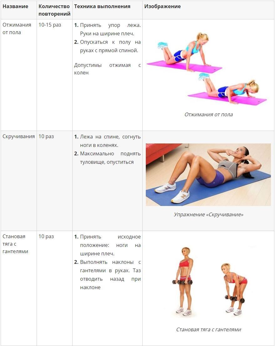 Упражнения для быстрого похудения за 2 дня - 1