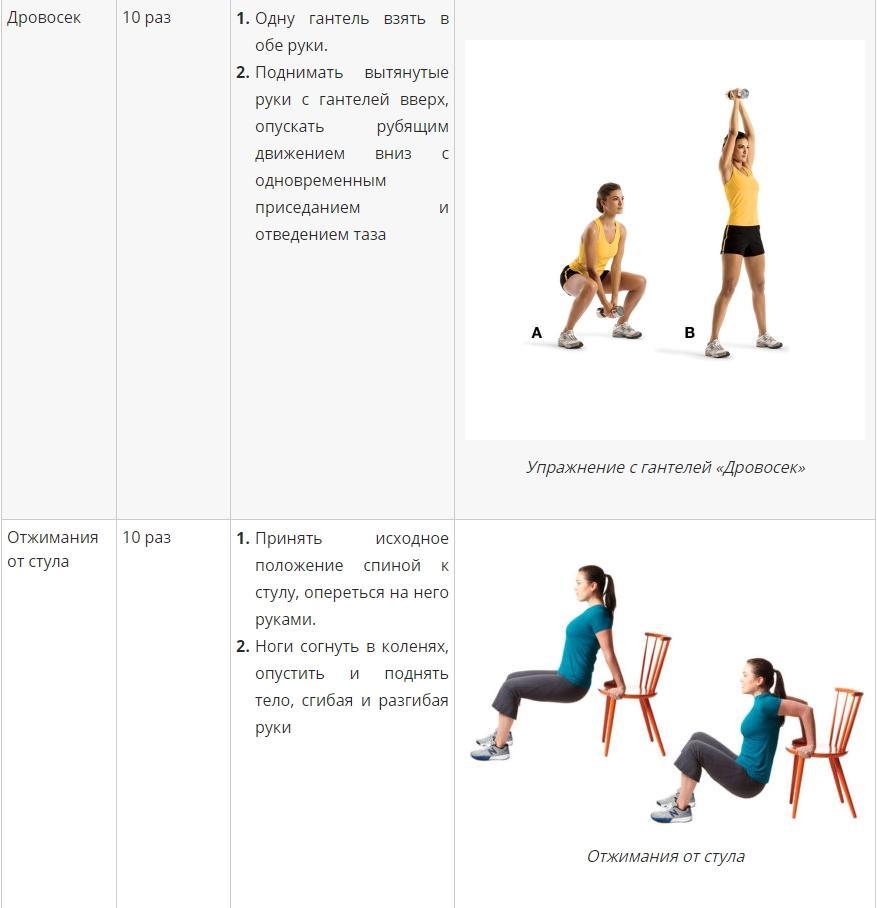 Упражнения для быстрого похудения за 2 дня - 2