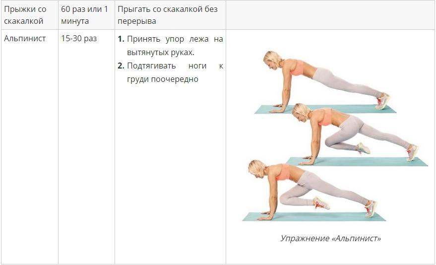 Упражнения для быстрого похудения за 2 дня - 3